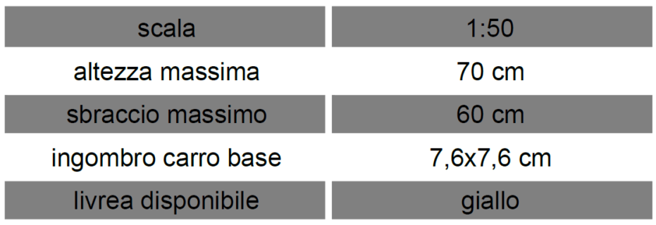 Edilmac E35 – Sirm Scale Models – 1/50 – Su ordinazione – serie limitata ed esclusiva
